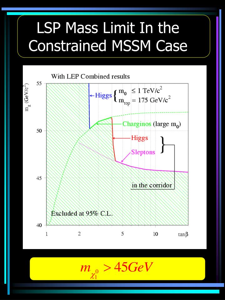 LSP Mass Limit In the Constrained MSSM Case