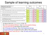 sample of learning outcomes