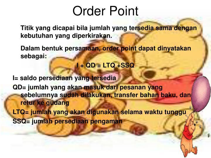 Order Point