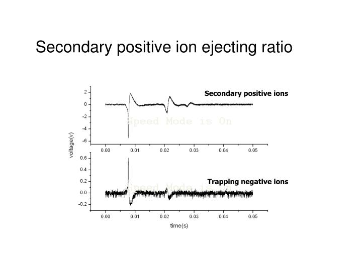 Secondary positive ion ejecting ratio