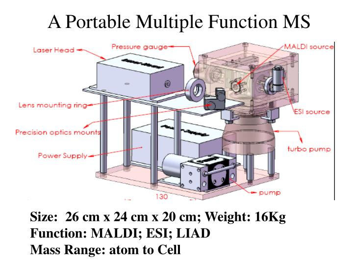 A Portable Multiple Function MS