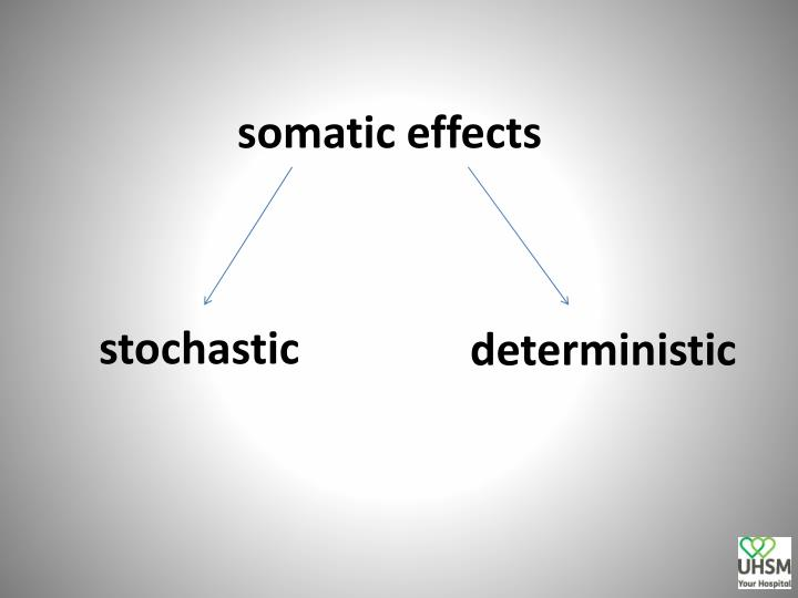 somatic effects