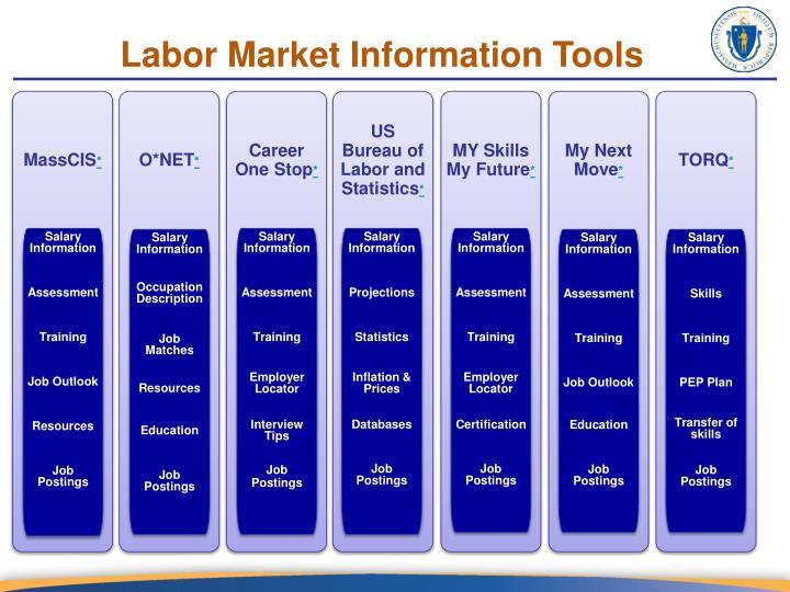 Labor Market Information Tools