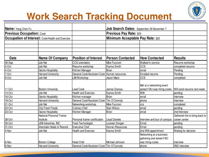 Work Search Tracking Document