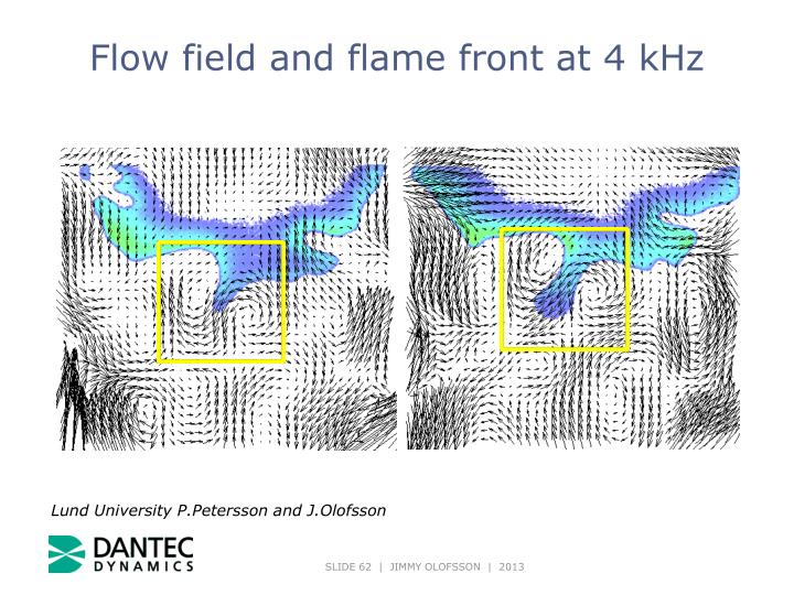 Flow field and flame front at 4 kHz