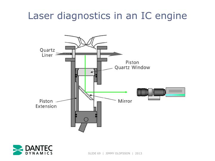 Laser diagnostics in an IC engine