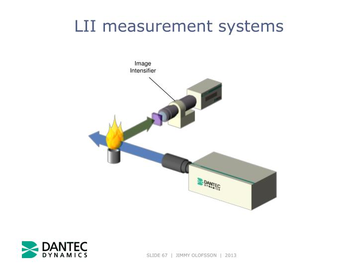 LII measurement systems