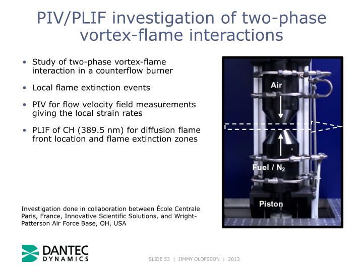 PIV/PLIF investigation of two-phase vortex-flame interactions
