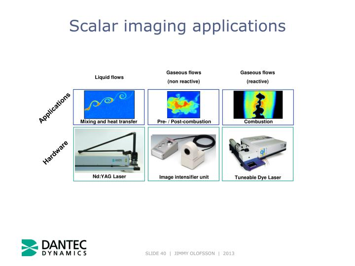 Scalar imaging applications