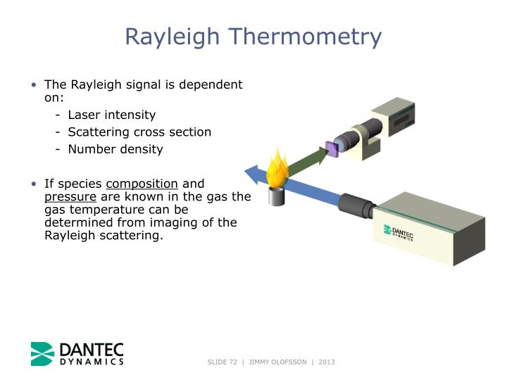 Rayleigh Thermometry