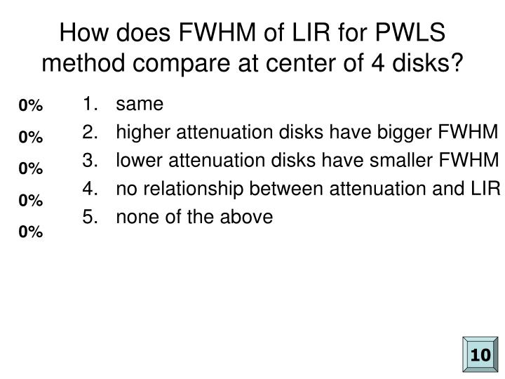 How does FWHM of LIR for PWLS method compare at center of 4 disks?