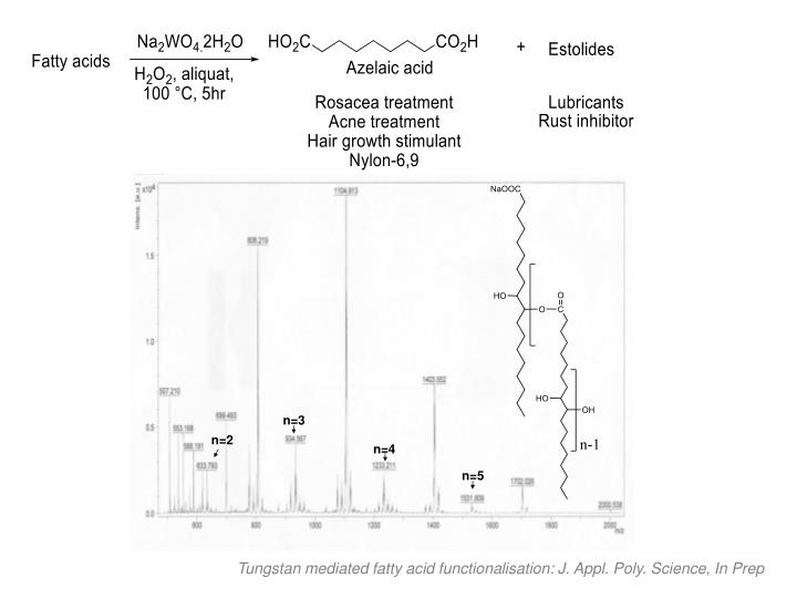 Tungstan mediated fatty acid functionalisation: J. Appl. Poly. Science, In Prep
