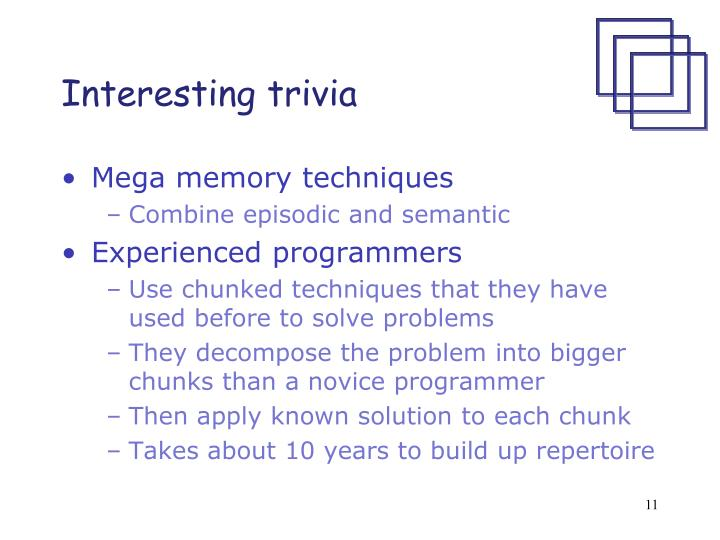 Interesting trivia