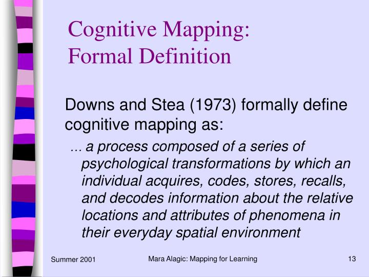 Cognitive Mapping:
