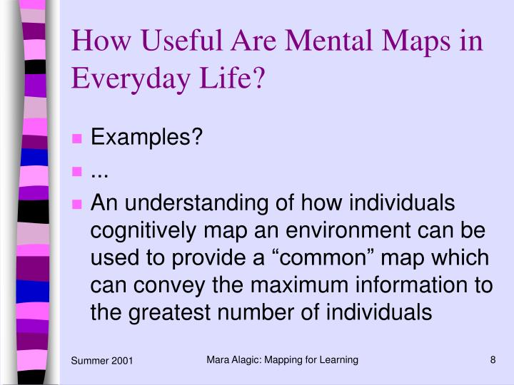 How Useful Are Mental Maps in Everyday Life?