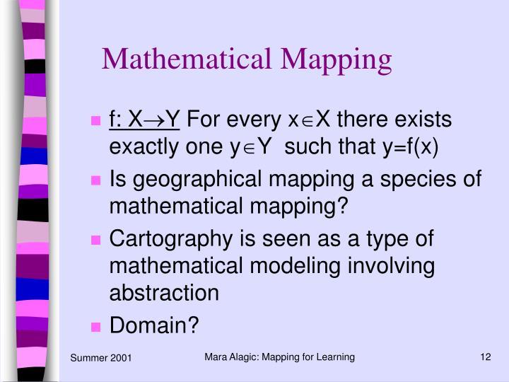 Mathematical Mapping