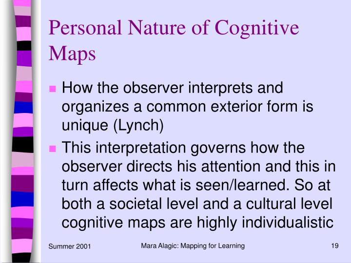 Personal Nature of Cognitive Maps