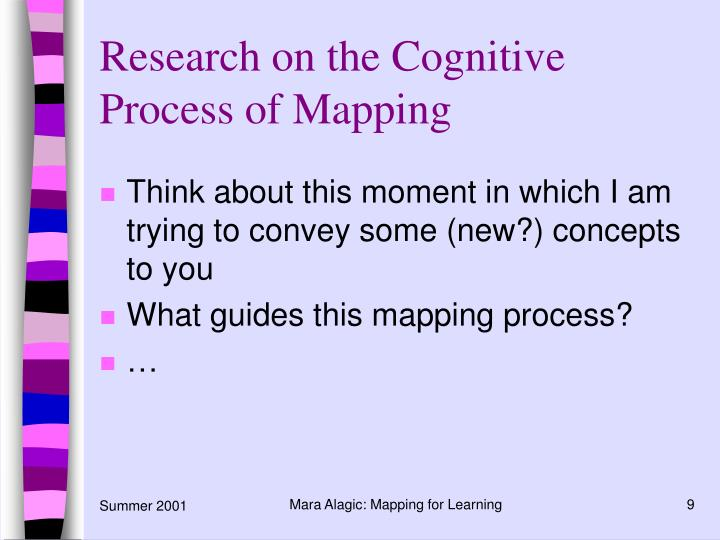 Research on the Cognitive Process of Mapping