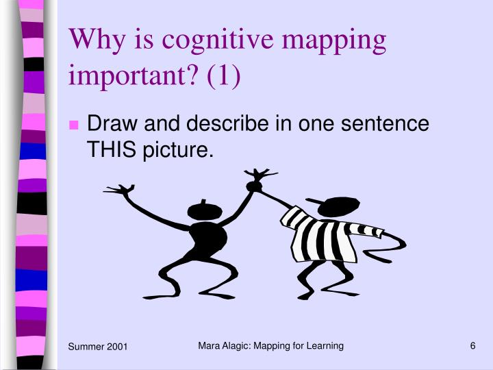 Why is cognitive mapping important? (1)