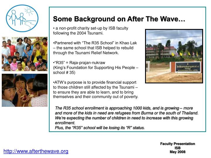 Some Background on After The Wave…