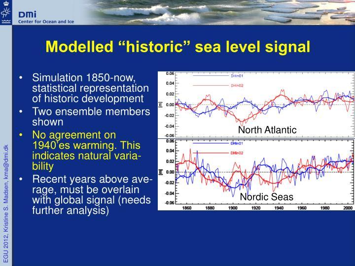 "Modelled ""historic"" sea level signal"