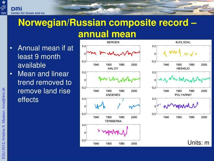 Norwegian/Russian composite record – annual mean