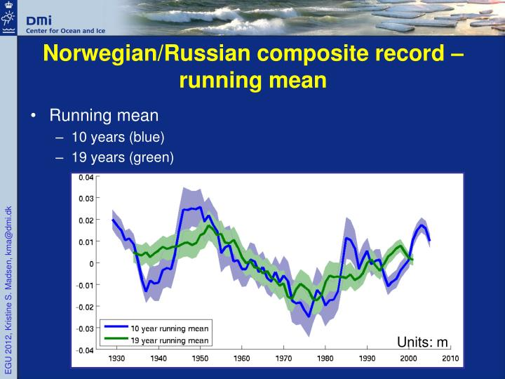 Norwegian/Russian composite record – running mean