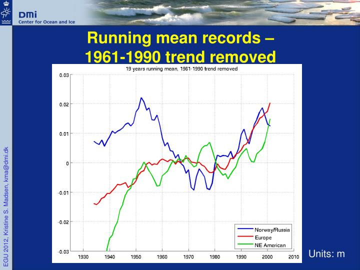 Running mean records –