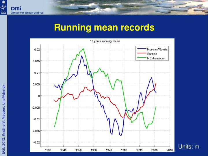 Running mean records
