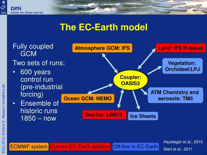 The EC-Earth model