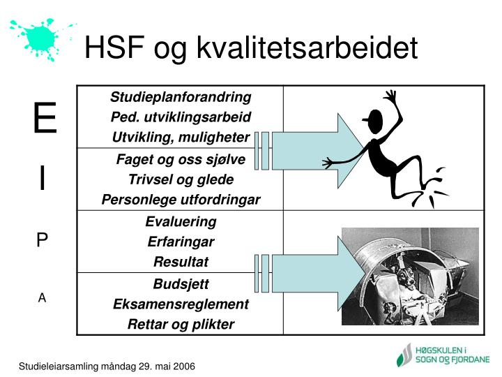 HSF og kvalitetsarbeidet