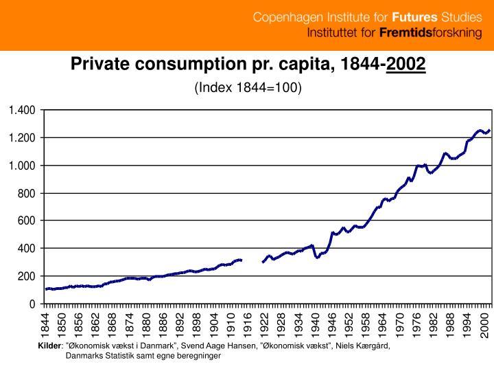 Private consumption pr. capita, 1844-