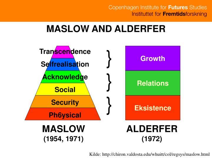 MASLOW AND ALDERFER