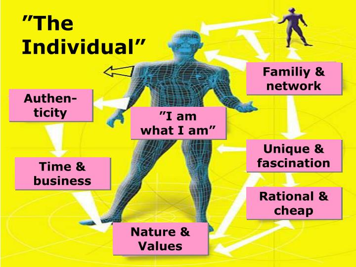 """""""The Individual"""""""
