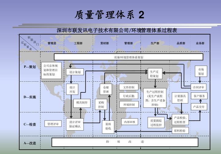 深圳市联发讯电子技术有限公司