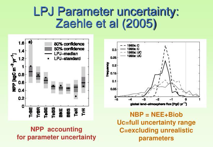 NBP = NEE+Biob