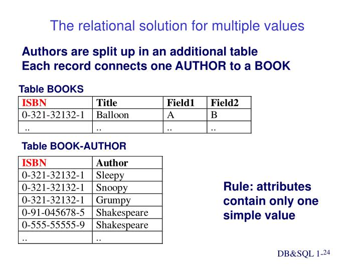 The relational solution for multiple values