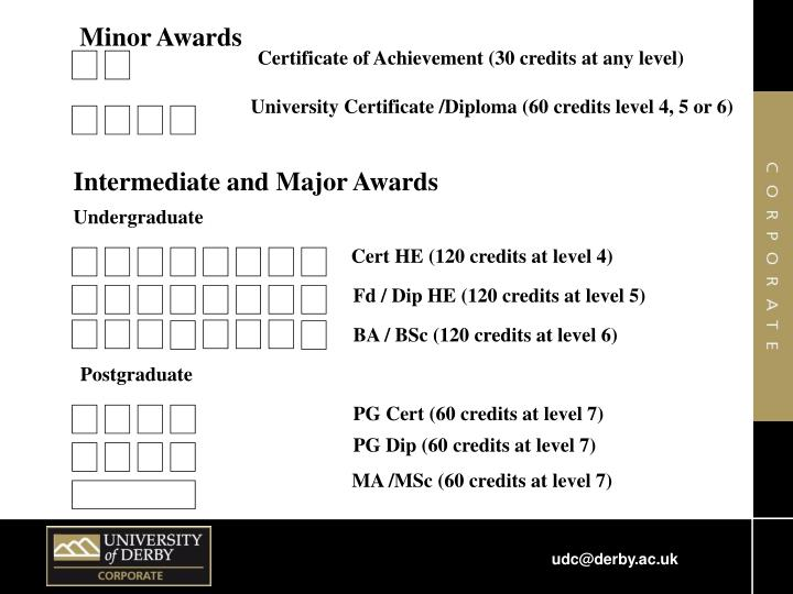 Certificate of Achievement (30 credits at any level)