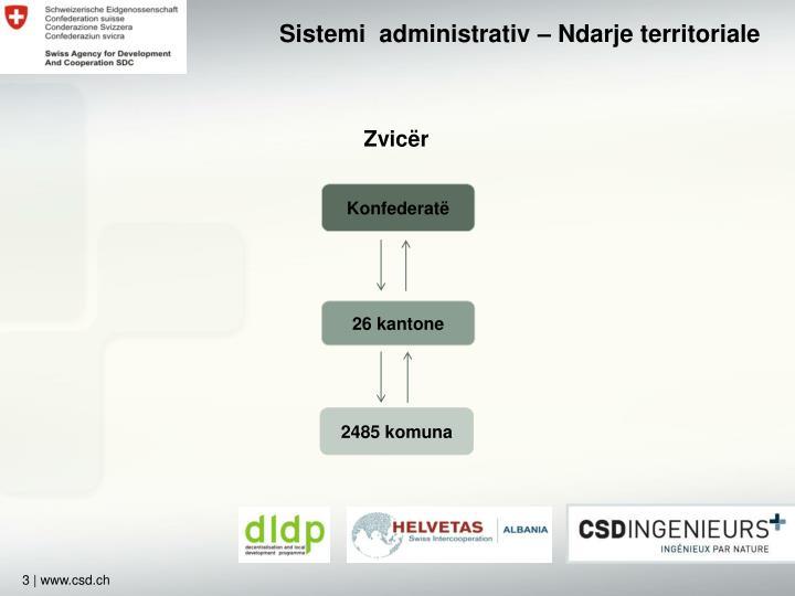 Sistemi  administrativ – Ndarje territoriale