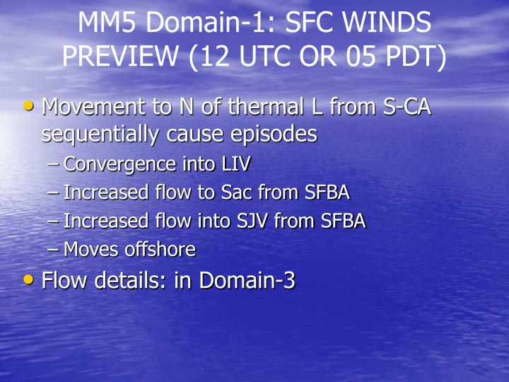 MM5 Domain-1: SFC WINDS PREVIEW (12 UTC OR 05 PDT)