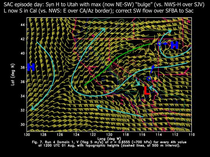 "SAC episode day: Syn H to Utah with max (now NE-SW) ""bulge"" (vs. NWS-H over SJV)"