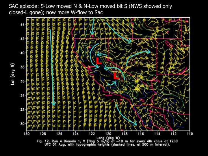 SAC episode: S-Low moved N & N-Low moved bit S (NWS showed only closed-L gone); now more W-flow to Sac