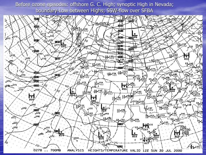 Before ozone episodes: offshore G. C. High; synoptic High in Nevada;