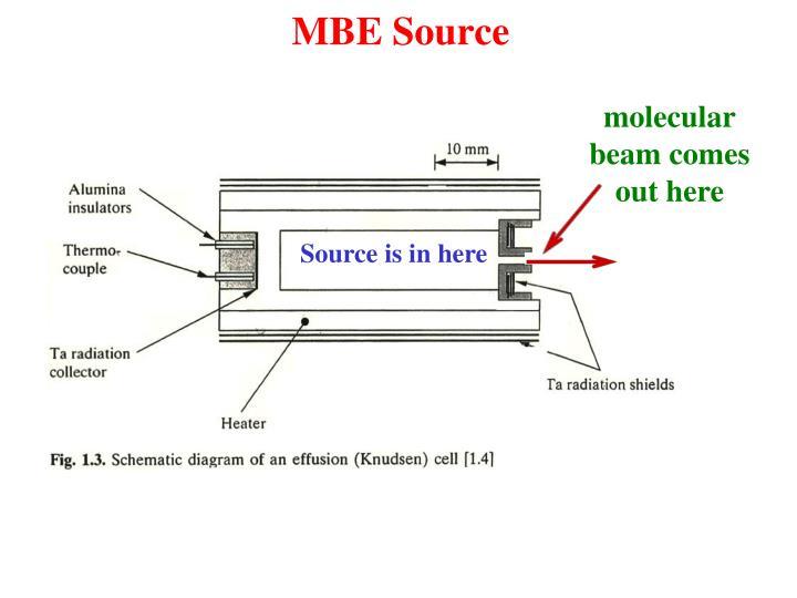 MBE Source