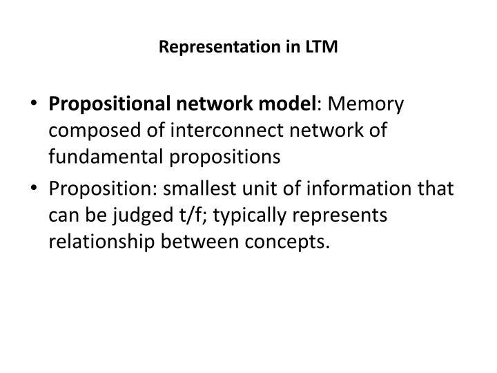 Representation in LTM