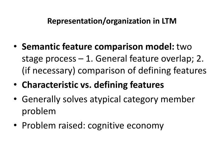 Representation/organization in LTM