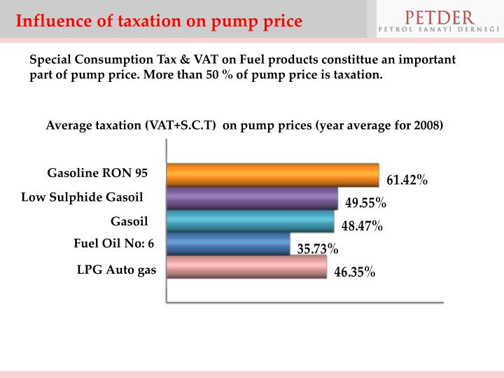 Influence of taxation on pump price