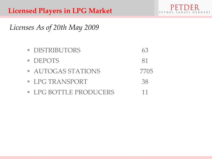 Licensed Players in LPG Market