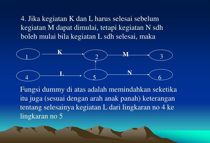 4. Jika kegiatan K dan L harus selesai sebelum kegiatan M dapat dimulai, tetapi kegiatan N sdh boleh mulai bila kegiatan L sdh selesai, maka