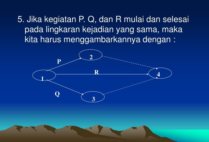 5. Jika kegiatan P. Q, dan R mulai dan selesai pada lingkaran kejadian yang sama, maka kita harus menggambarkannya dengan :